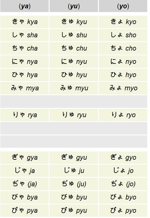 học bảng chữ cái hiragana