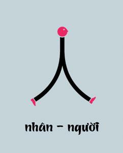 chữ hiragana