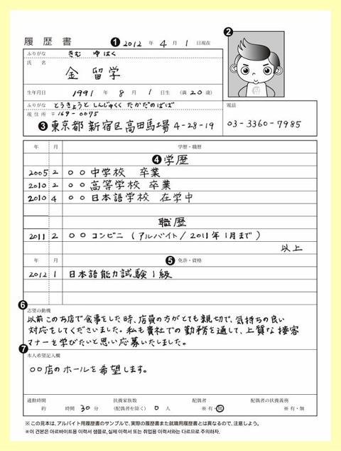Mẫu CV hoàn chỉnh