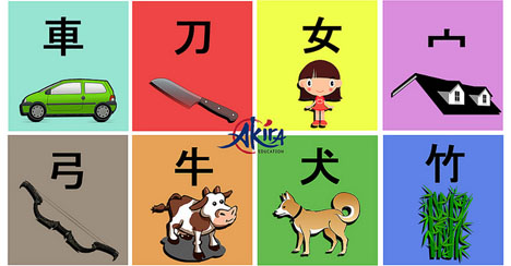 Bộ thủ Kanji thường dùng trong tiếng Nhật