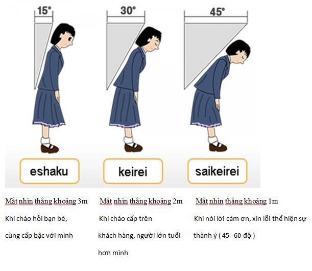 Cách cúi chào của người Nhật