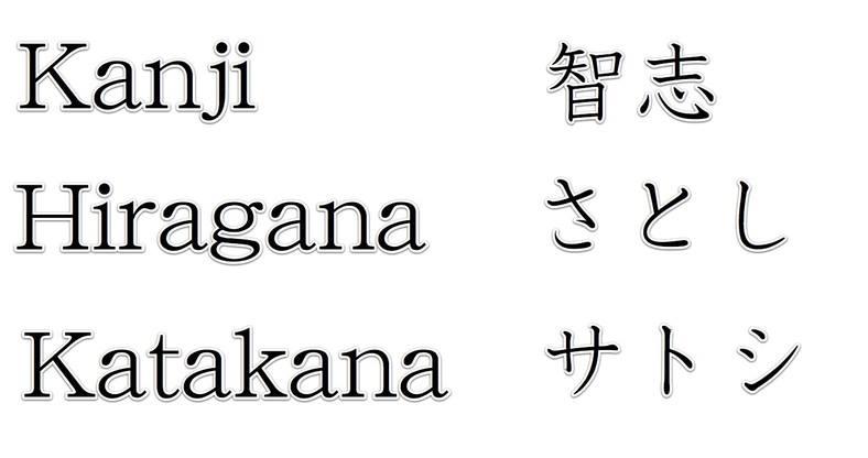 có kanji, hiragana, katakana trong tiếng nhật
