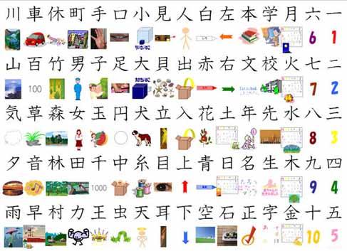 """80 bộ thủ kanji """"siêu siêu"""" hay dùng"""