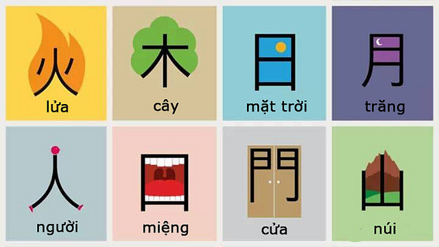 mẹo học kanji bằng flashcard