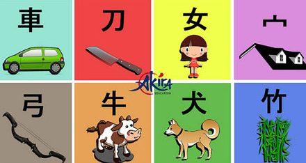 Tổng hợp những bộ thủ Kanji thường gặp | Akira Education