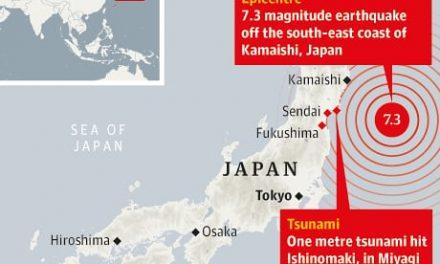 Phải làm gì khi xảy ra động đất ở nhật?