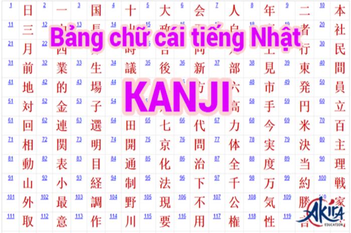 tài liệu học tiếng Nhật Kanji