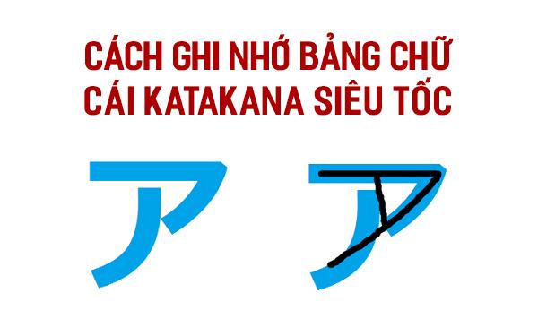 Cách ghi nhớ bảng chữ cái Katakana siêu tốc