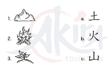 Bài tập liên tưởng chữ Kanji