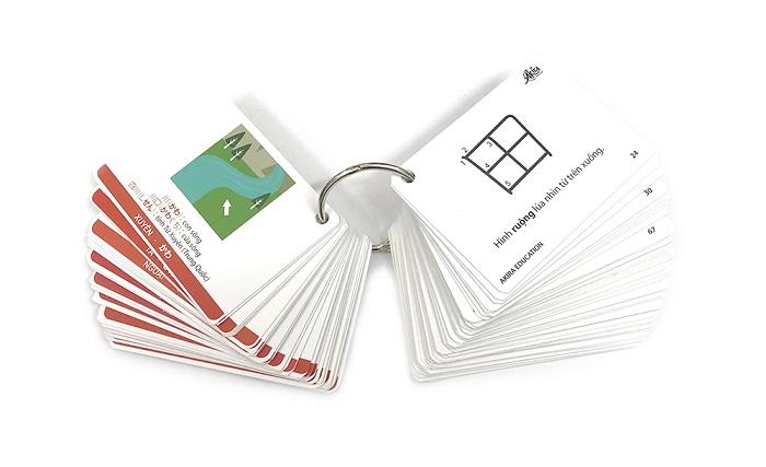 Flashcard Kanji - 100 chữ Hán cơ bản