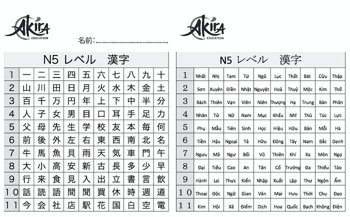 Bảng học chữ Kanji