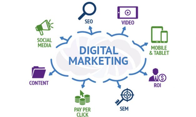 Akira Education tuyển dụng Fulltime: Digital Marketing 2019